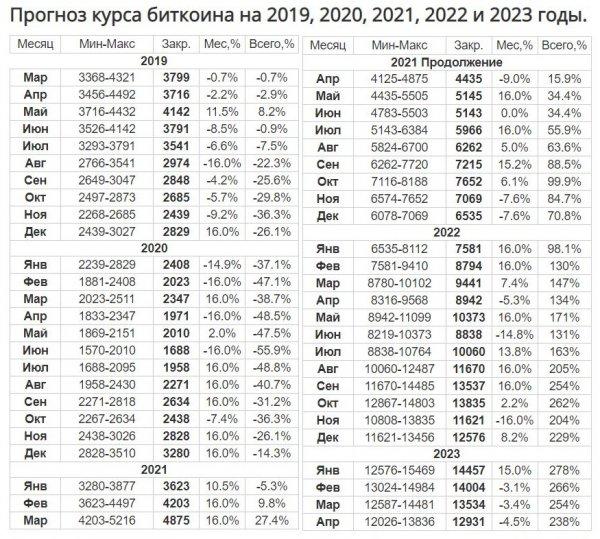 Не забудь про налоги, терпила: Центробанк России может уничтожить культуру инвестиций, признав криптовалюты