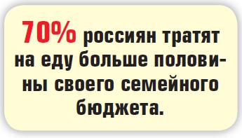 Россияне едят все больше и больше?