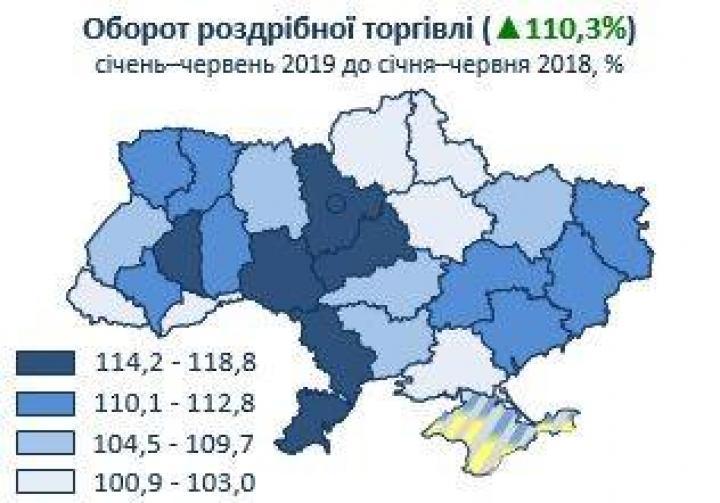 Объем оборота розничной торговли в Украине вырос на 10,3% (инфографика)