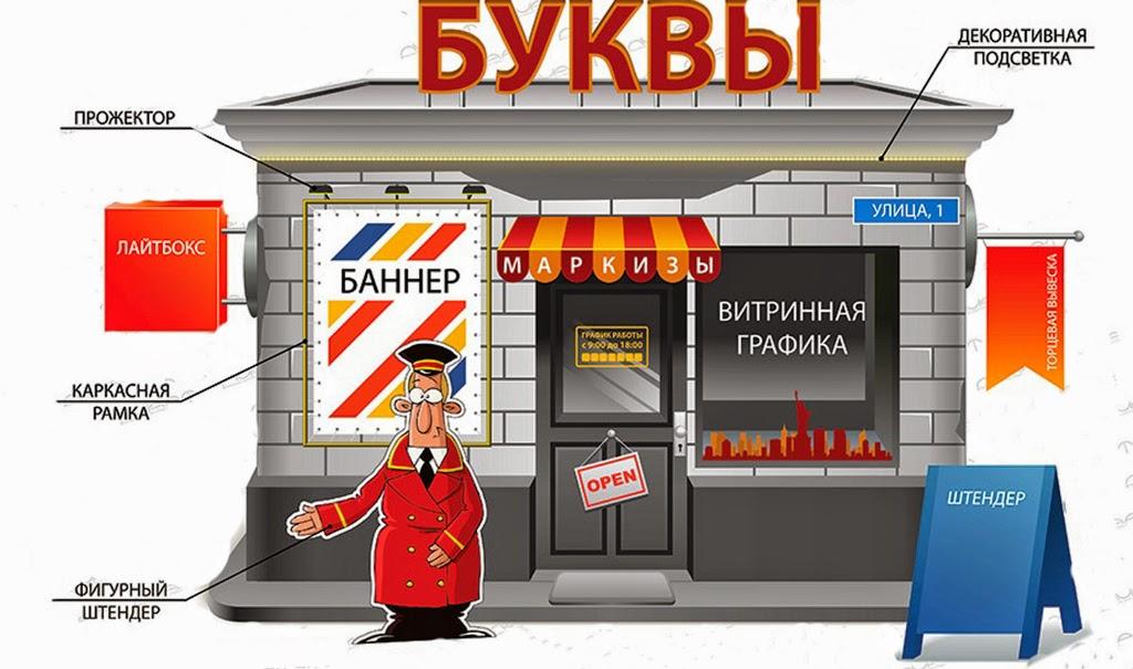 Быстрое и качественное изготовление наружной рекламы в Киеве
