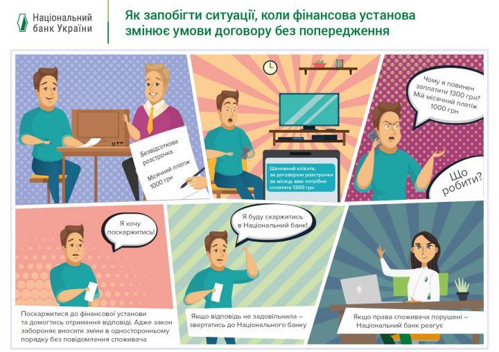 Подписан закон о защите прав потребителей финуслуг