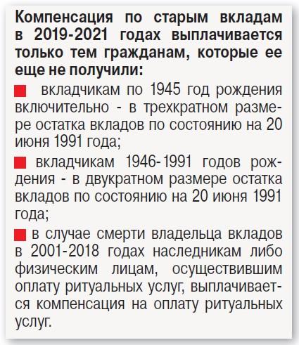 Вкладчикам Cбербанка СССР снова показали кукиш