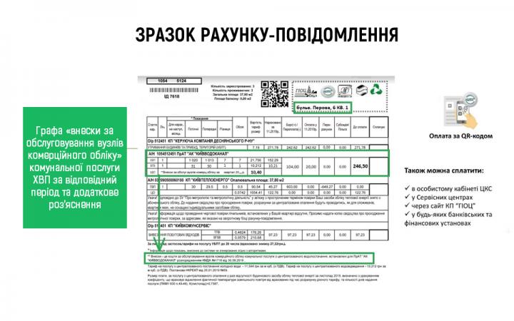 С января в Киеве устанавливают плату за ремонт домовых счетчиков воды