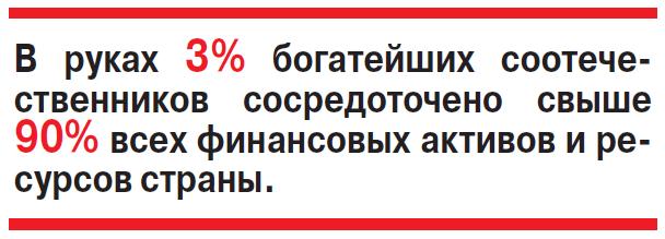 Вложат ли олигархи в российскую экономику триллион долларов?