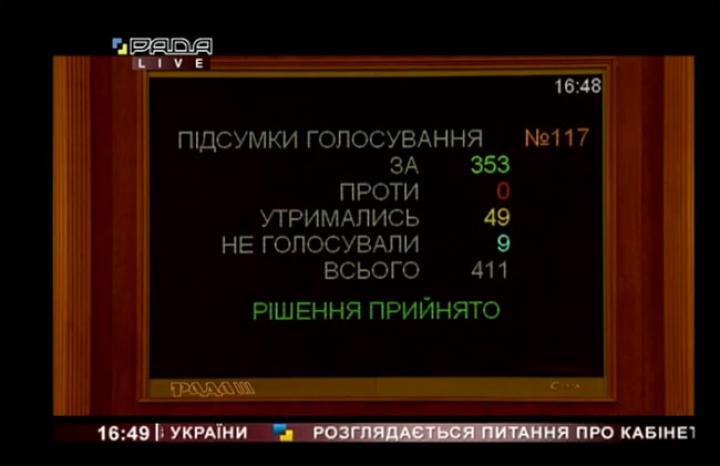 Рада отправила Гончарука в отставку