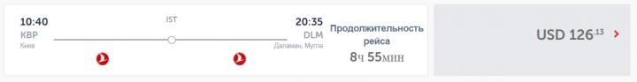 Turkish Airlines будет летать из Киева в Даламан (инфографика)