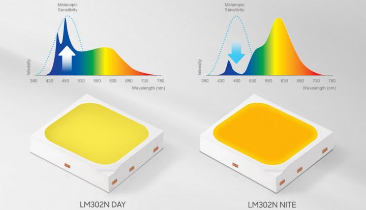 Samsung представила светодиоды для улучшения жизни человека (фото)