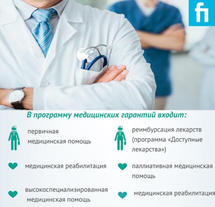 До 1 апреля обязательно нужно заключить декларацию с врачом (инфографика)