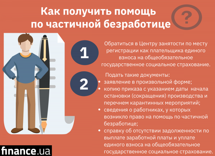 Как получить пособие по частичной безработице (инфографика)