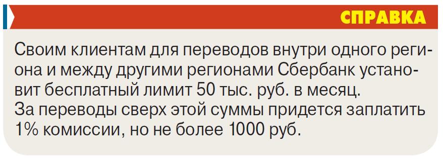«Банковский роуминг» отменят с 1 июня