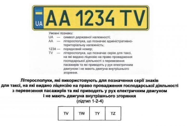 В Украине вскоре начнут выдавать «зеленые номера» для электромобилей (фото)