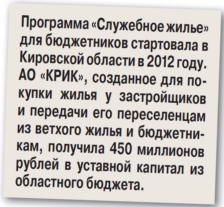 Сотни бюджетников Кирова станут бомжами?