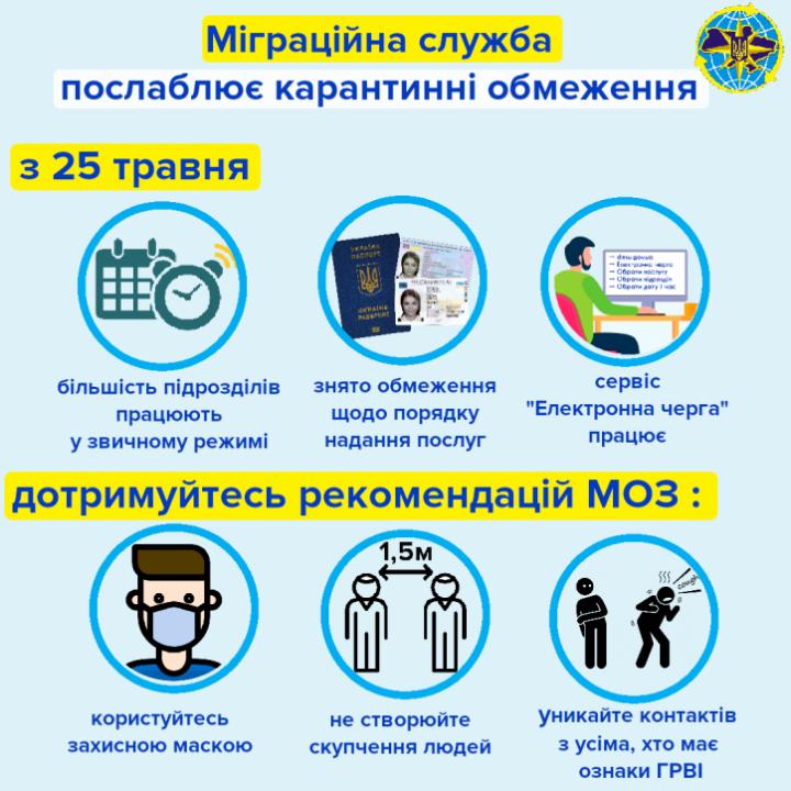 Миграционная служба ослабляет карантинные ограничения с 25 мая