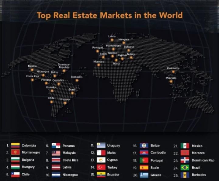Названы лучшие страны для инвестиций в недвижимость