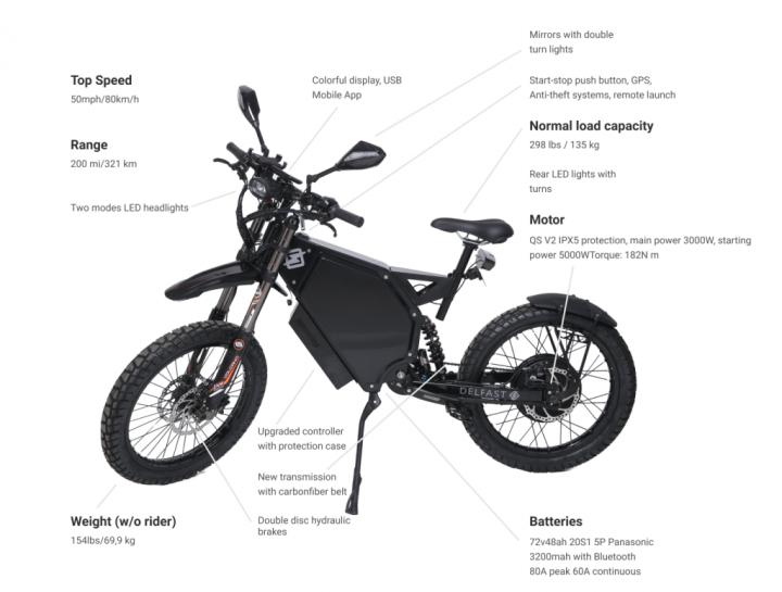 Украинский стартап Delfast представил новый электробайк (фото)