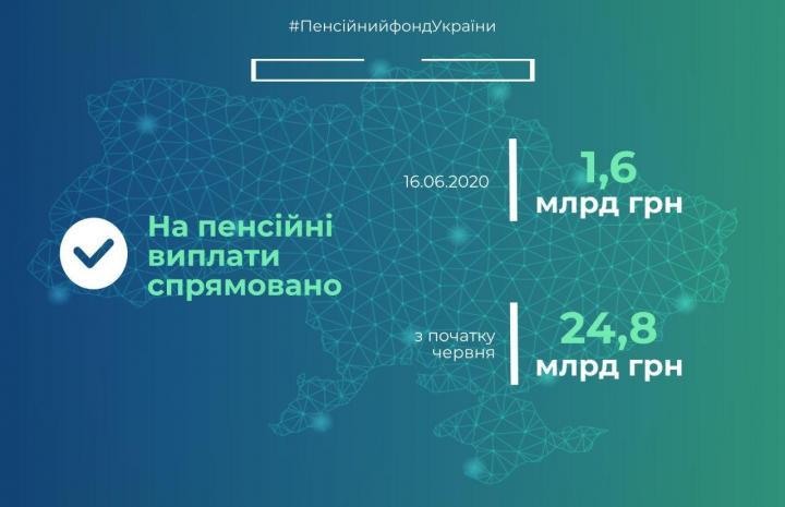 С начала июня на выплаты пенсий направили почти 25 млрд грн