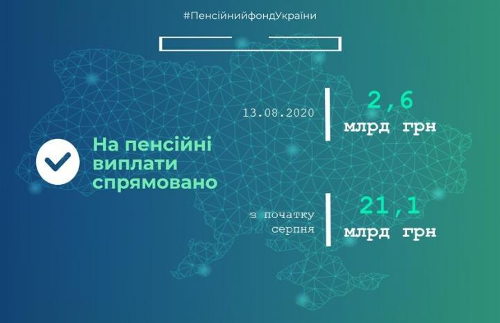 Пенсии в Украине: ПФУ сообщил о выплатах за август