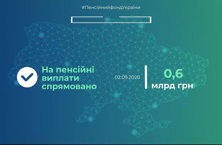 ПФУ начал финансирование повышенных пенсий за сентябрь