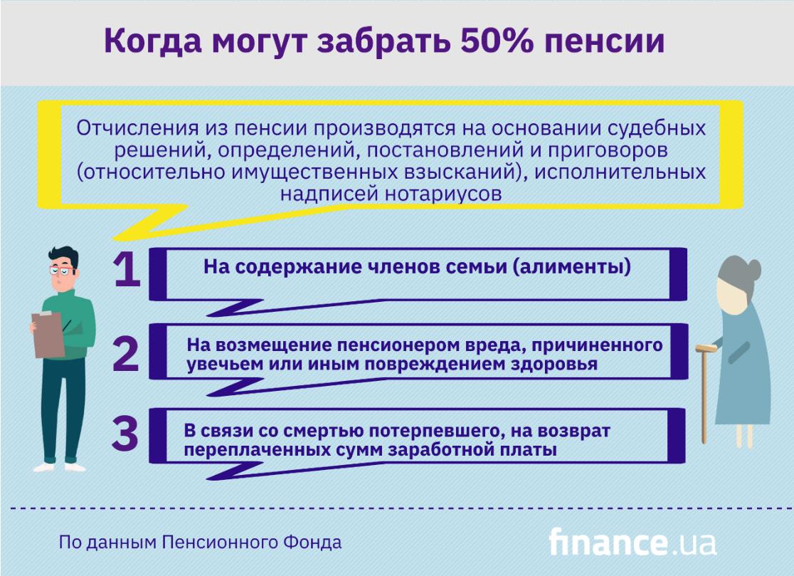 В каких случаях из пенсии могут вычитать 50% - объяснение ПФ (инфографика)