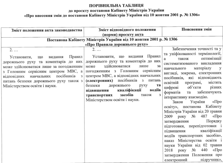 В Украине переписали Правила дорожного движения: что нужно знать