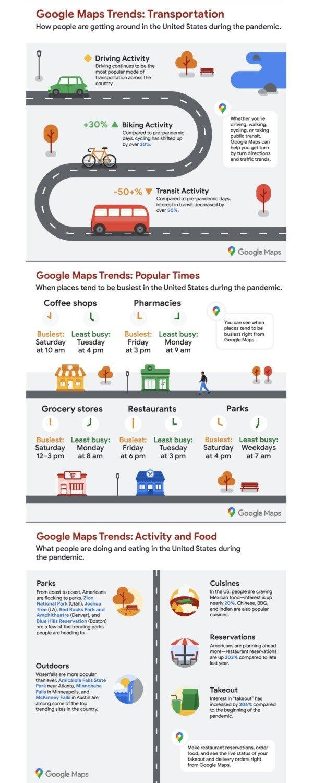 Google Maps помогут избегать скоплений людей