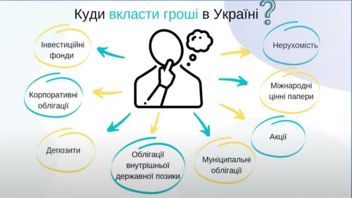 Во что чаще всего инвестируют украинцы - ICU