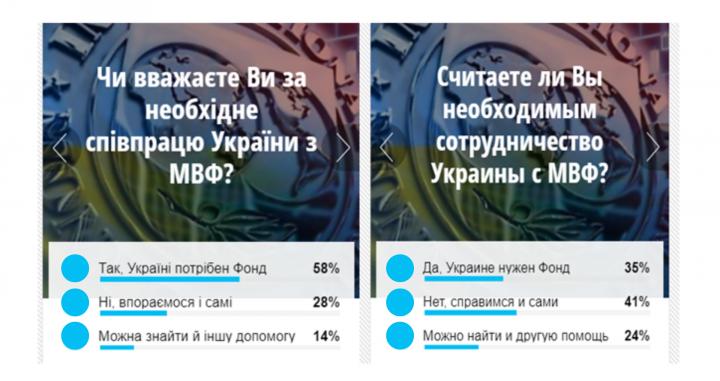 Нужно ли Украине сотрудничество с МВФ? (результаты опроса)