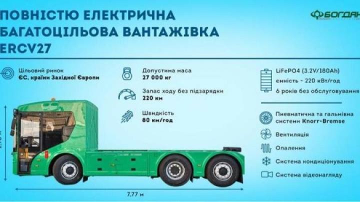 Украинский автопроизводитель запатентовал электрический грузовик