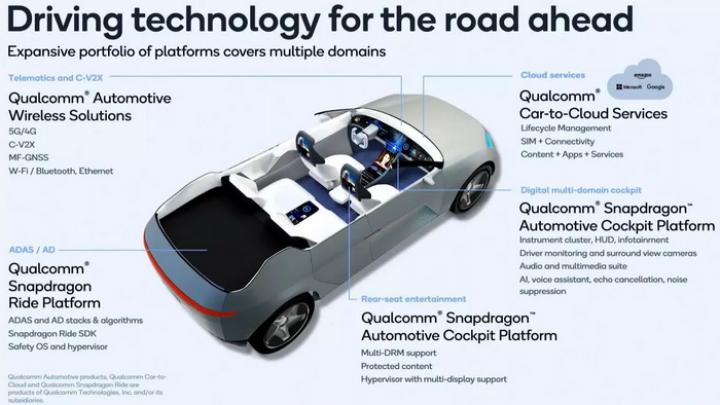 Qualcomm представила мобильную платформу для автомобилей нового поколения