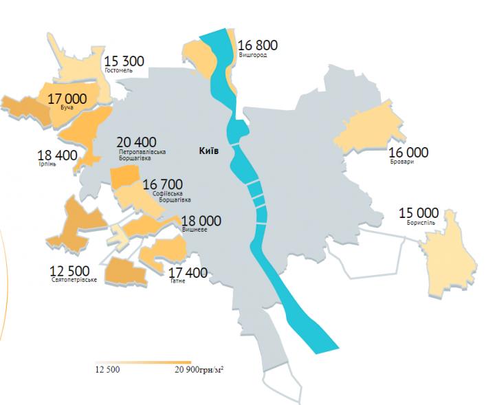 Стоимость жилья в пригороде Киева (инфографика)