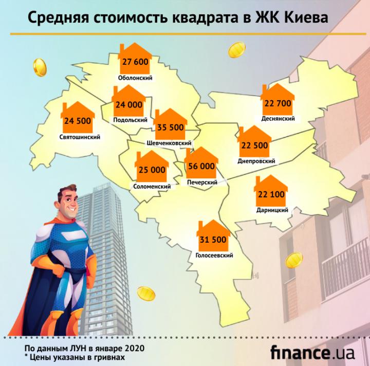 Сколько стоят самые маленькие квартиры в ЖК Киева (инфографика)