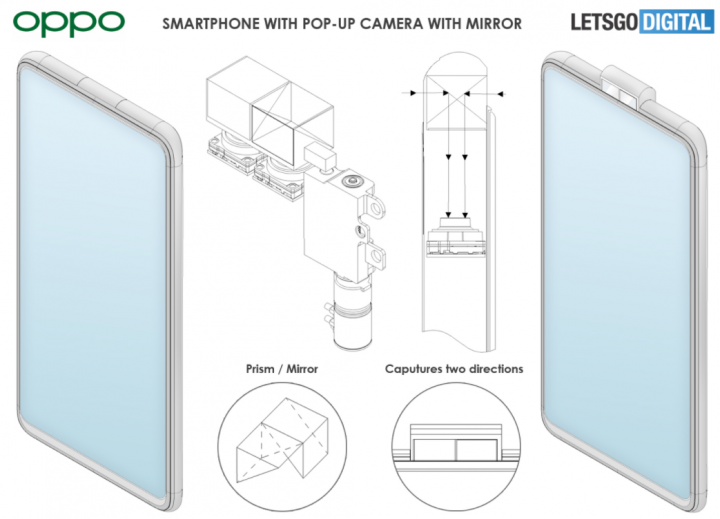 OPPO запатентовала «всевидящую» выдвижную камеру для смартфона