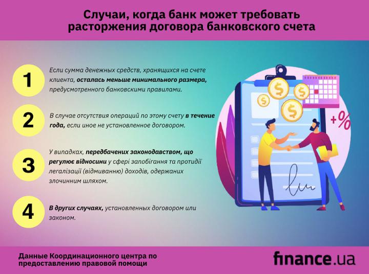 Особенности открытия банковского счета в пользу третьих лиц