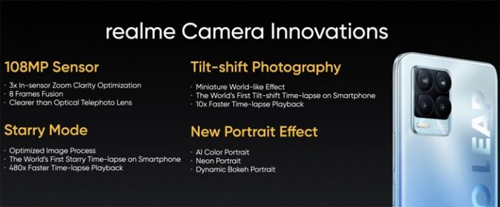 Realme показала смартфон 8 Pro
