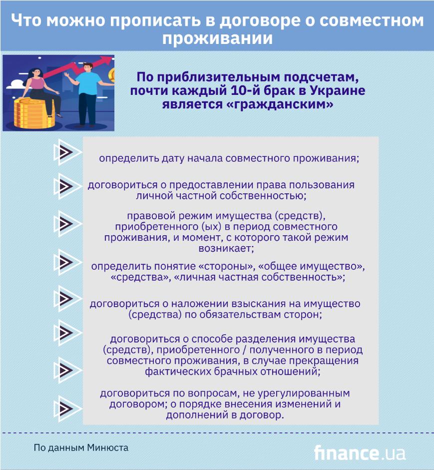 Как заключить договор о совместном проживании (инфографика)