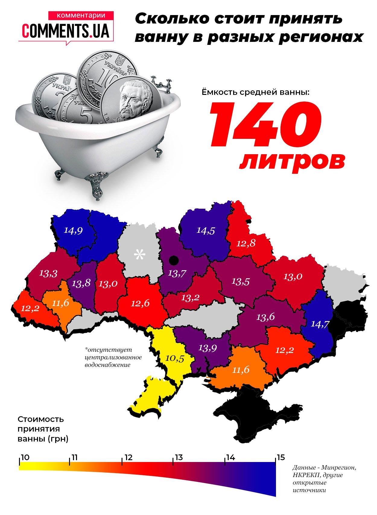 Сколько стоит принять ванну в разных уголках Украины (инфографика)