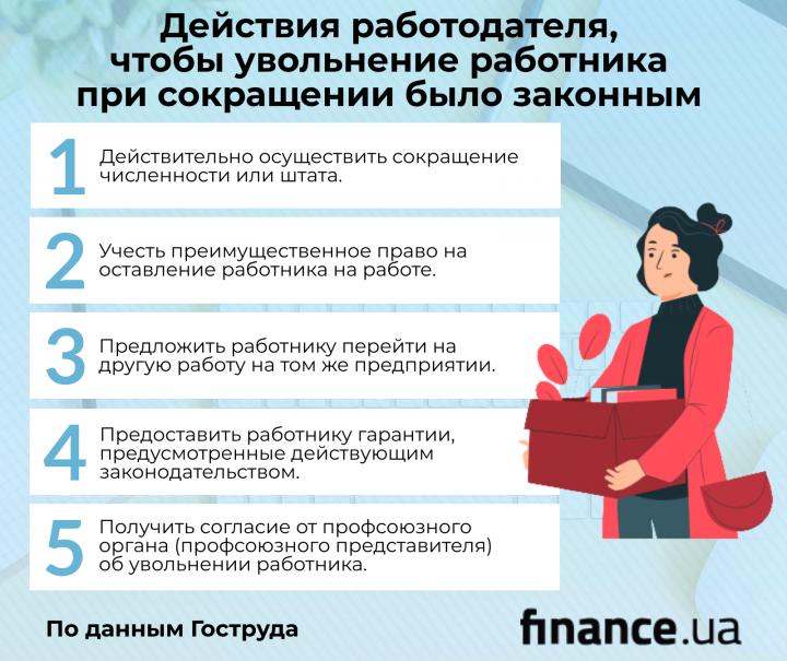 Как правильно уволить работников: разъяснение Гоструда (инфографика)