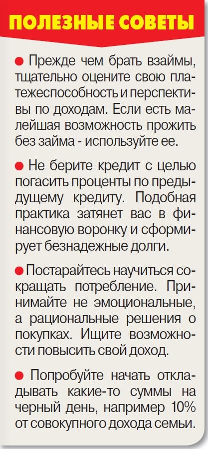 Долговая удавка на горле россиян