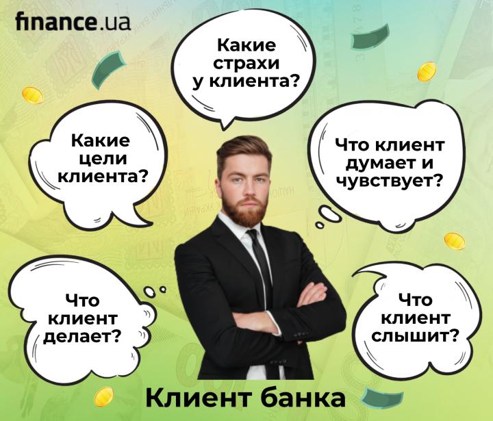 Ольга Панченко: как банки исследуют лояльность клиентов и измеряют ее эффективность