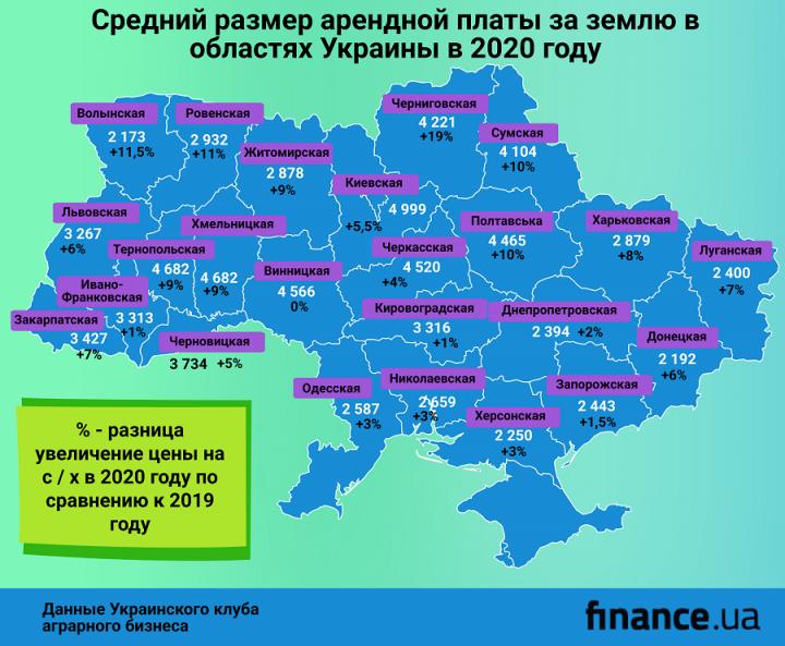 В Украине дорожает аренда сельхозземель: в каких регионах самые высокие цены (инфографика)
