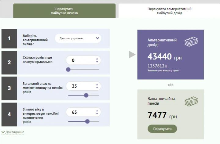 Каким мог бы быть размер вашей пенсии, если бы весь уплаченный ЕСВ инвестировался — онлайн-калькулятор