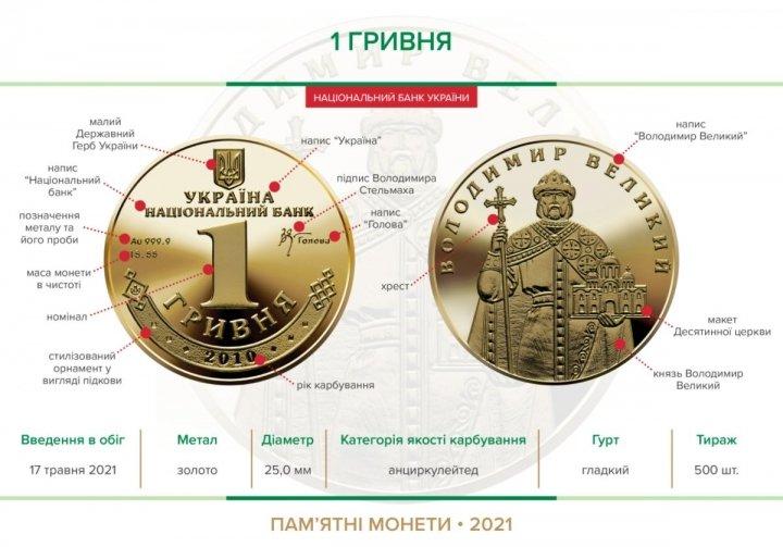 НБУ продал золотых памятных монет более чем на 2 миллиона