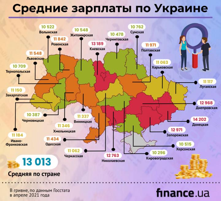 Зарплата в Украине по регионам и городам (инфографика)