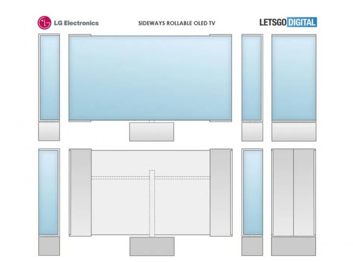 LG запатентовала телевизор, который скручивается по горизонтали (схема)