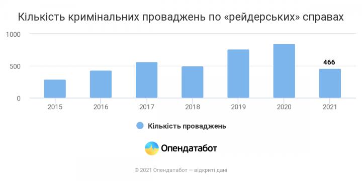День финансов: первый официальный пират в Украине, прикрытие именем Привата, борьба с «мертвыми душами»