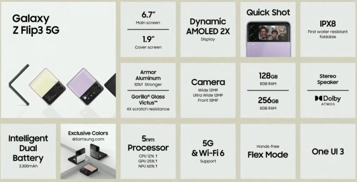 Galaxy Unpacked в августе: 4 новинки от Samsung (фото, цены, возможности)