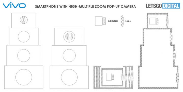 Vivo разрабатывает смартфон с выдвижным супертелеобъективом