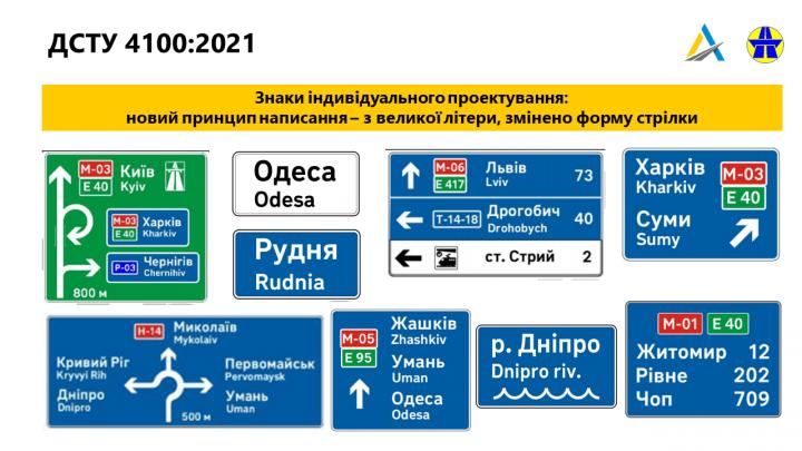 В Украине с 1 ноября появятся обновленные дорожные знаки
