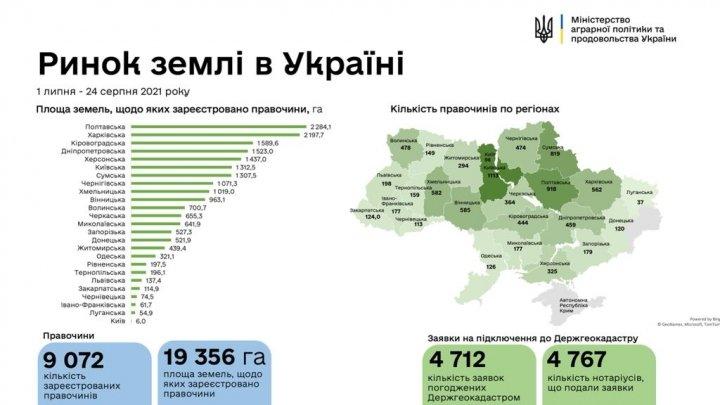 В Украине зарегистрировано более 9 тысяч земельных сделок: области-лидеры