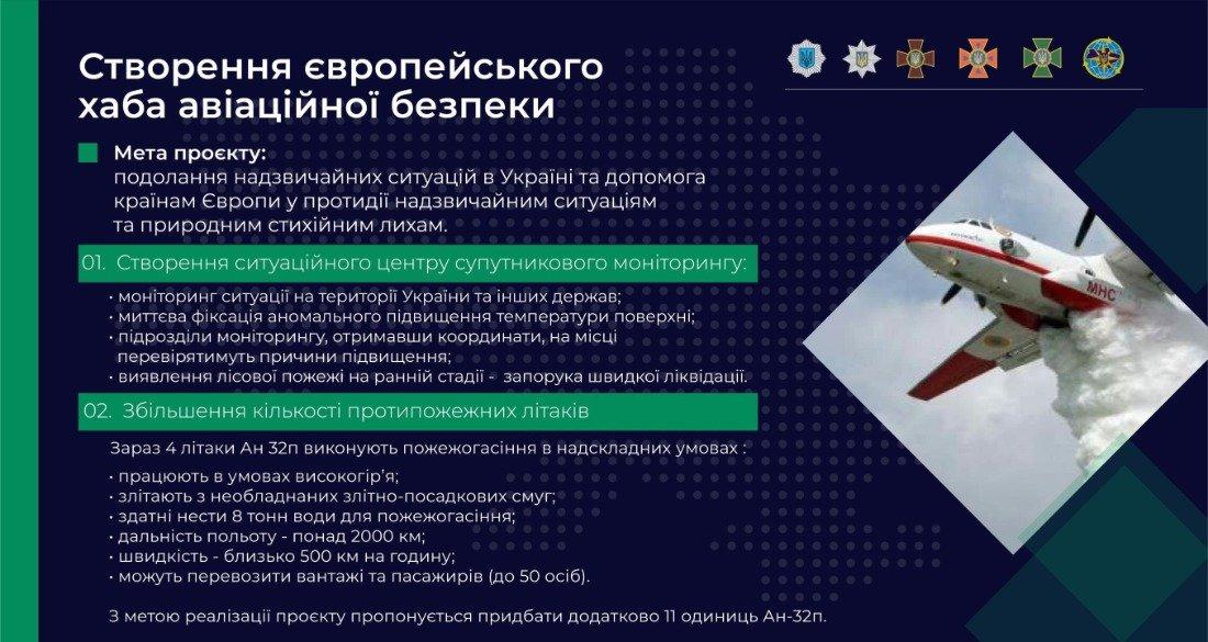 МВД планирует закупить 11 пожарных самолетов Ан-32П (инфографика)